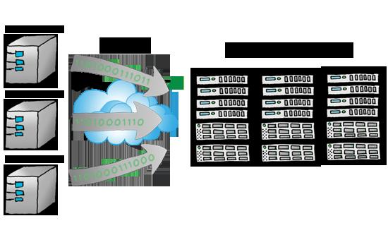 VSBackup - Virtual Systems (VM) Backup